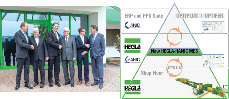 HEGLA-HANIC GmbH focuses on digital future, Industry 4.0