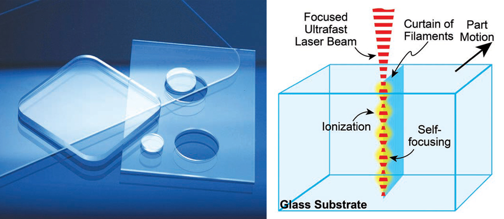 Bavarian research group makes cutting edge advances in glass production