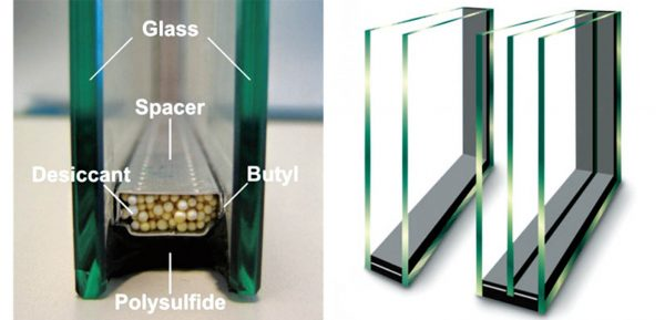 Insulating glass product types